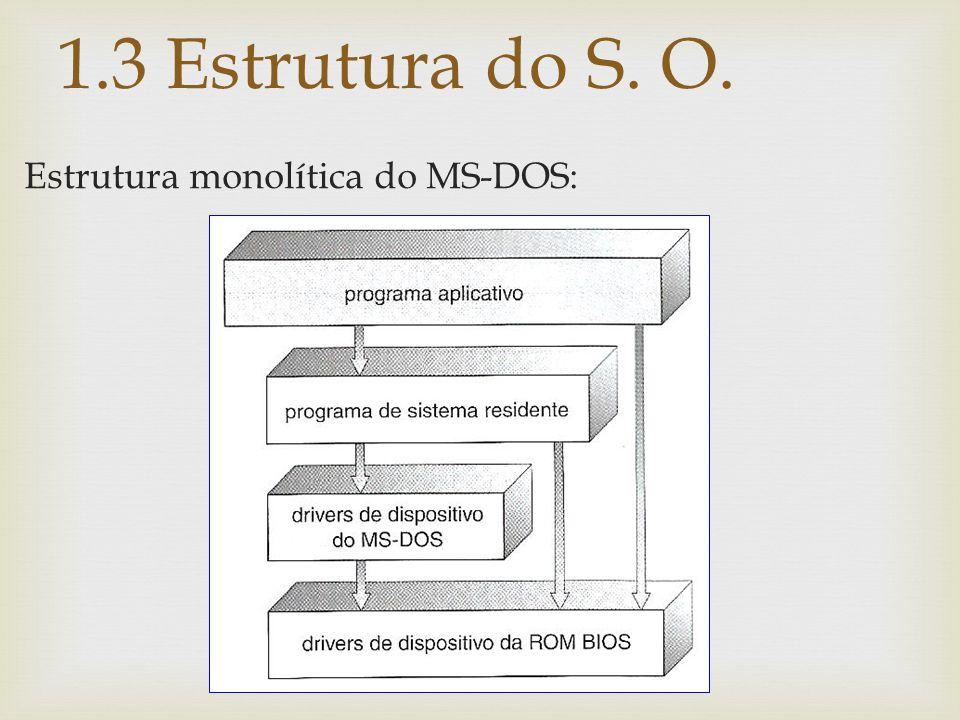 Estrutura monolítica do MS-DOS: 1.3 Estrutura do S. O.