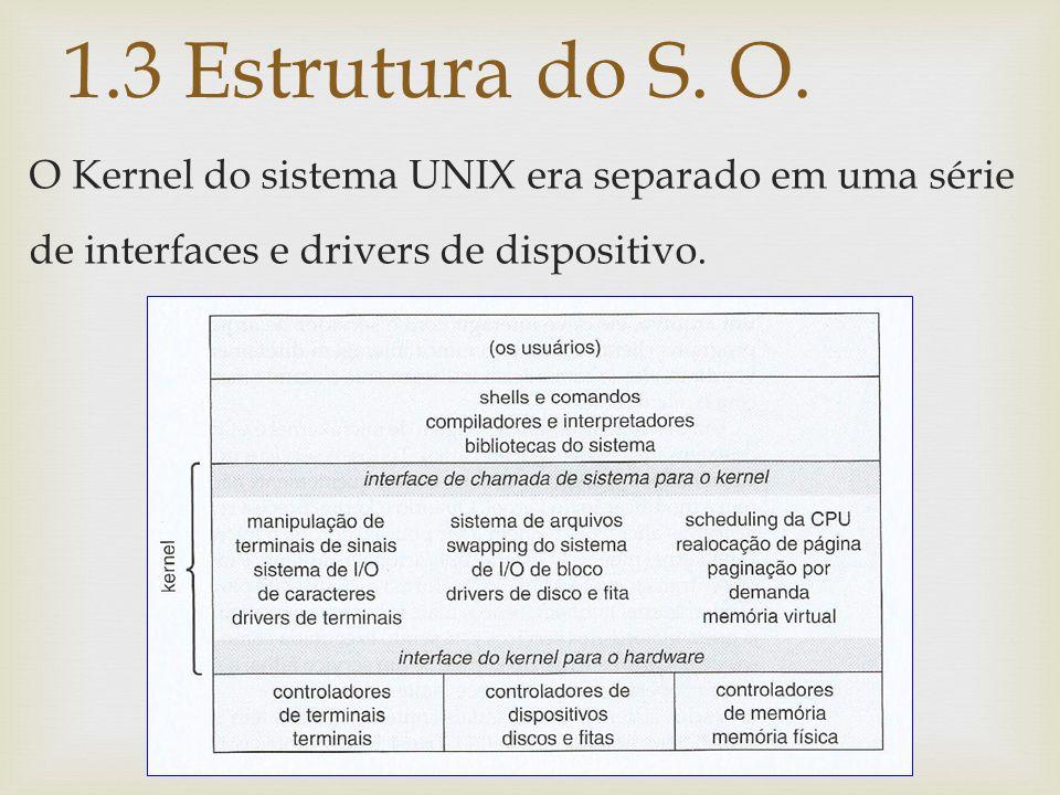 O Kernel do sistema UNIX era separado em uma série de interfaces e drivers de dispositivo. 1.3 Estrutura do S. O.