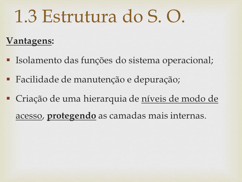 Vantagens:  Isolamento das funções do sistema operacional;  Facilidade de manutenção e depuração;  Criação de uma hierarquia de níveis de modo de a