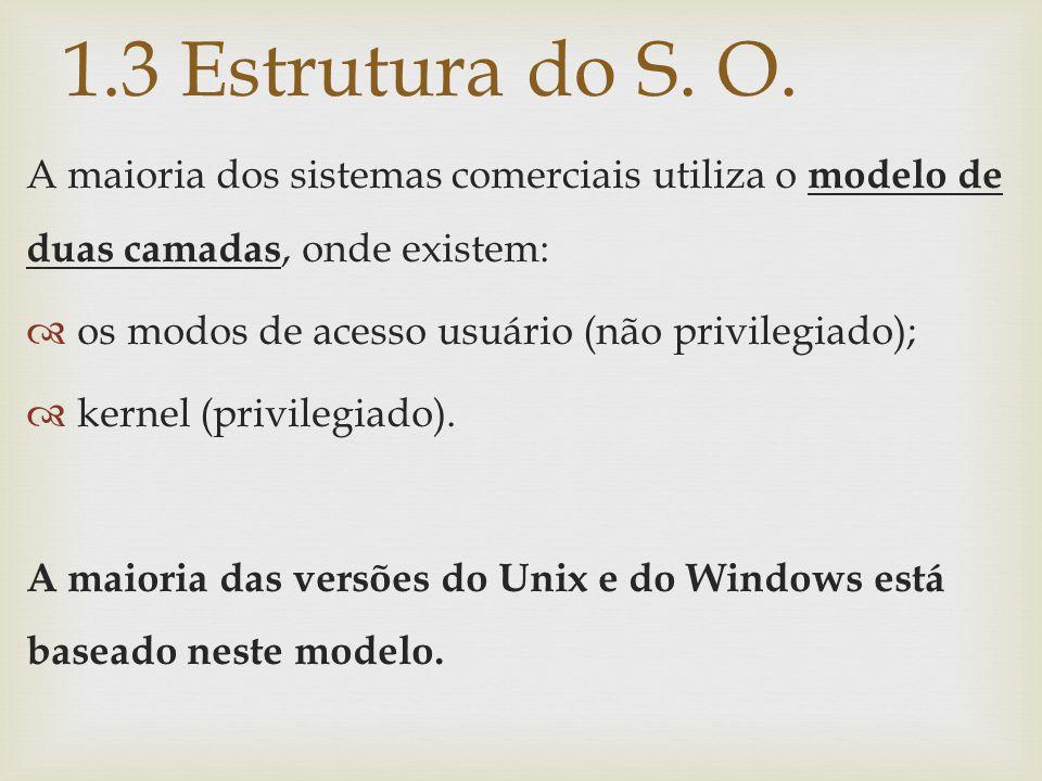 A maioria dos sistemas comerciais utiliza o modelo de duas camadas, onde existem:  os modos de acesso usuário (não privilegiado);  kernel (privilegi