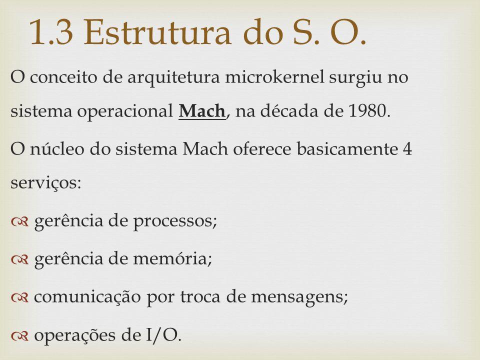 O conceito de arquitetura microkernel surgiu no sistema operacional Mach, na década de 1980. O núcleo do sistema Mach oferece basicamente 4 serviços: