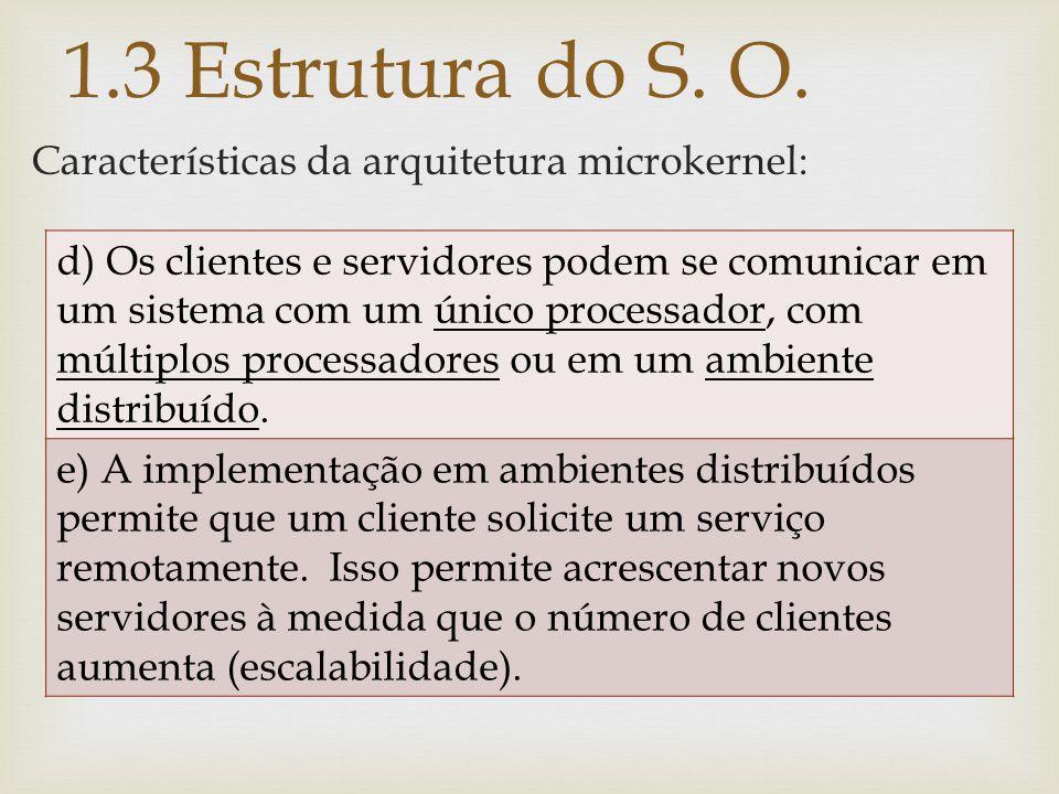 1.3 Estrutura do S. O. d) Os clientes e servidores podem se comunicar em um sistema com um único processador, com múltiplos processadores ou em um amb