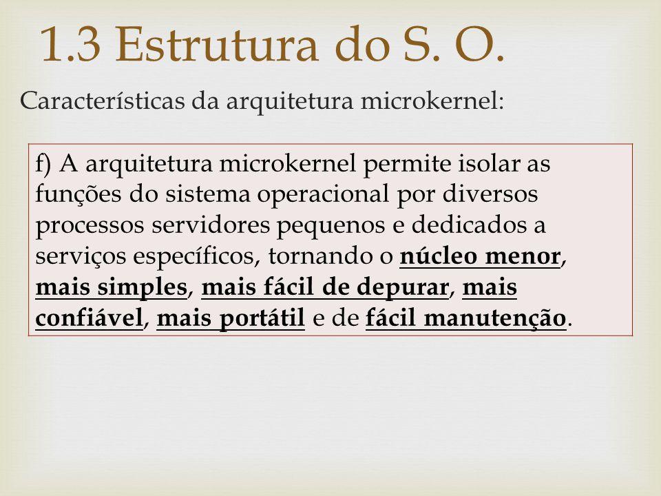 1.3 Estrutura do S. O. f) A arquitetura microkernel permite isolar as funções do sistema operacional por diversos processos servidores pequenos e dedi