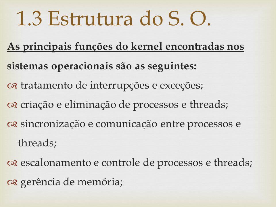 As principais funções do kernel encontradas nos sistemas operacionais são as seguintes:  gerência do sistema de arquivos;  gerência de dispositivos e E/S;  suporte a redes locais e distribuídas;  contabilização do uso do sistema;  auditoria e segurança do sistema.