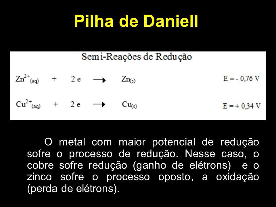 O metal com maior potencial de redução sofre o processo de redução. Nesse caso, o cobre sofre redução (ganho de elétrons) e o zinco sofre o processo o