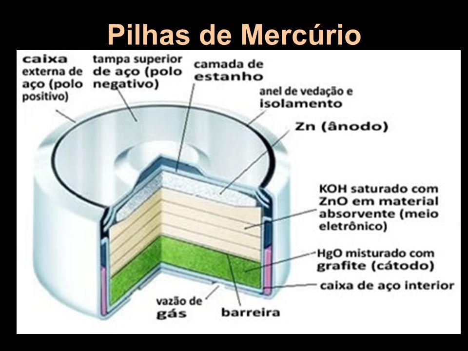 Pilhas de Mercúrio