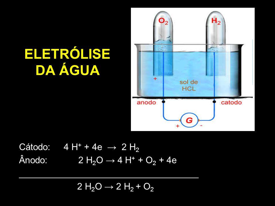ELETRÓLISE DA ÁGUA Cátodo: 4 H + + 4e → 2 H 2 Ânodo: 2 H 2 O → 4 H + + O 2 + 4e ___________________________________ 2 H 2 O → 2 H 2 + O 2