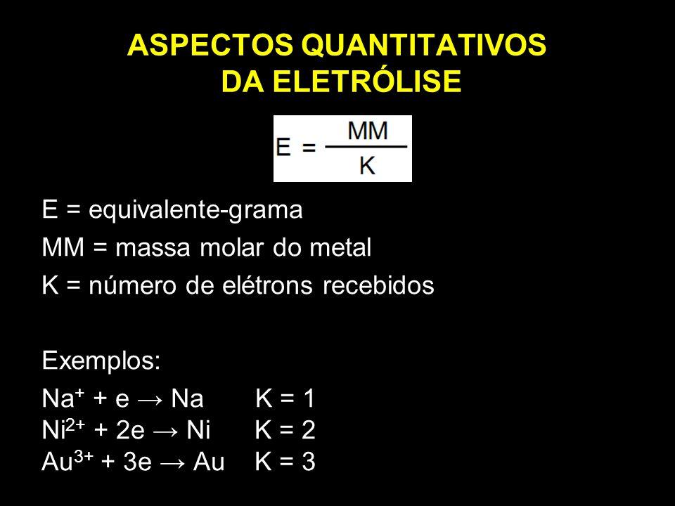 ASPECTOS QUANTITATIVOS DA ELETRÓLISE E = equivalente-grama MM = massa molar do metal K = número de elétrons recebidos Exemplos: Na + + e → Na K = 1 Ni
