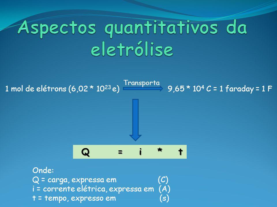 1 mol de elétrons (6,02 * 10 23 e) 9,65 * 10 4 C = 1 faraday = 1 F Transporta Q = i * t Onde: Q = carga, expressa em (C) i = corrente elétrica, expressa em (A) t = tempo, expresso em (s)