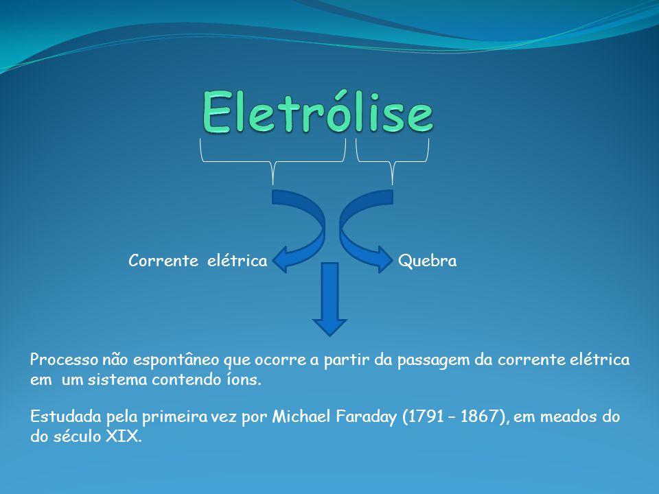 Corrente elétricaQuebra Processo não espontâneo que ocorre a partir da passagem da corrente elétrica em um sistema contendo íons.