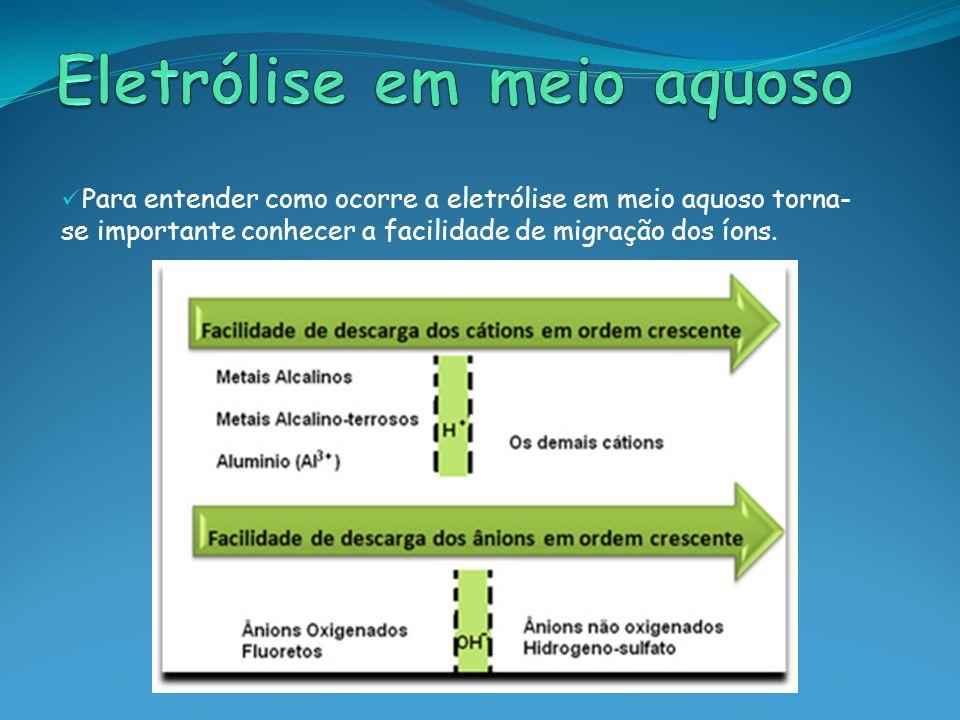 Para entender como ocorre a eletrólise em meio aquoso torna- se importante conhecer a facilidade de migração dos íons.