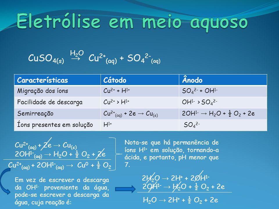 CuSO 4(s) → Cu 2+ (aq) + SO 4 2- (aq) H2OH2O CaracterísticasCátodoÂnodo Migração dos íonsCu 2+ + H 1+ SO 4 2- + OH 1- Facilidade de descargaCu 2+ > H 1+ OH 1- > SO 4 2- SemirreaçãoCu 2+ (aq) + 2e → Cu (s) 2OH 1- → H 2 O + ½ O 2 + 2e Íons presentes em soluçãoH 1+ SO 4 2- Cu 2+ (aq) + 2e → Cu (s) 2OH 1- (aq) → H 2 O + ½ O 2 + 2e Cu 2+ (aq) + 2OH 1- (aq) → Cu 0 + ½ O 2 Nota-se que há permanência de íons H 1+ em solução, tornando-a ácida, e portanto, pH menor que 7.