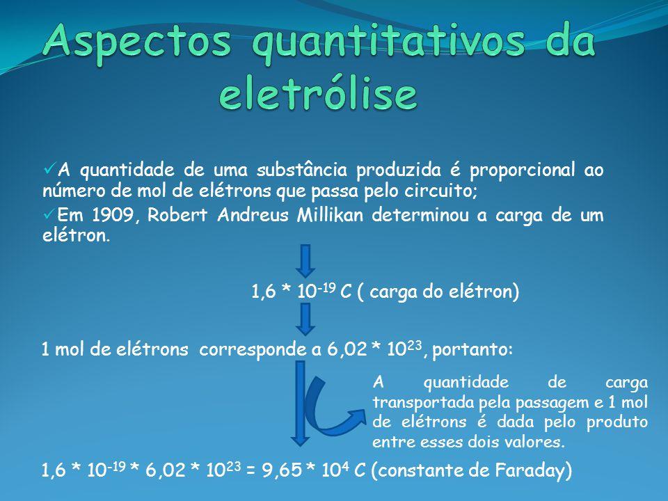 A quantidade de uma substância produzida é proporcional ao número de mol de elétrons que passa pelo circuito; Em 1909, Robert Andreus Millikan determinou a carga de um elétron.