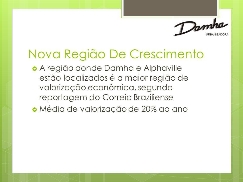 Nova Região De Crescimento  A região aonde Damha e Alphaville estão localizados é a maior região de valorização econômica, segundo reportagem do Correio Braziliense  Média de valorização de 20% ao ano