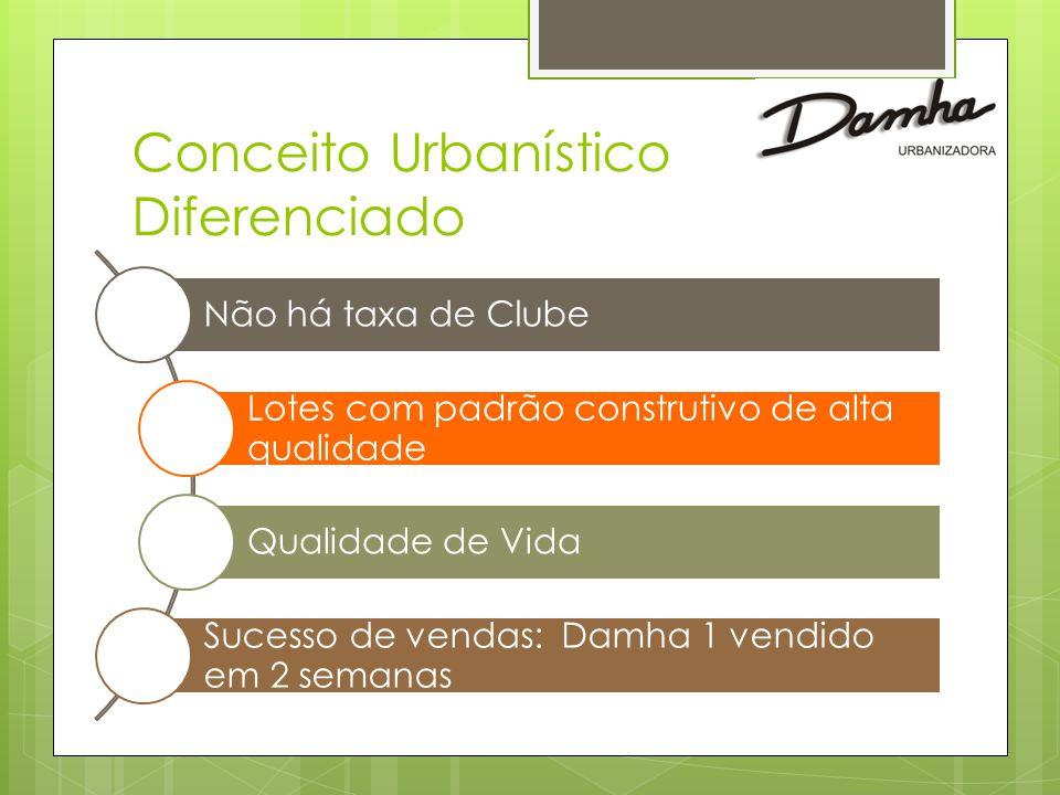 Conceito Urbanístico Diferenciado Não há taxa de Clube Lotes com padrão construtivo de alta qualidade Qualidade de Vida Sucesso de vendas: Damha 1 vendido em 2 semanas