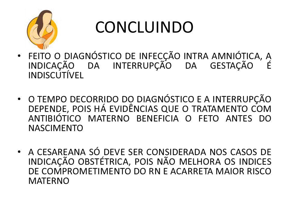 CONCLUINDO FEITO O DIAGNÓSTICO DE INFECÇÃO INTRA AMNIÓTICA, A INDICAÇÃO DA INTERRUPÇÃO DA GESTAÇÃO É INDISCUTÍVEL O TEMPO DECORRIDO DO DIAGNÓSTICO E A