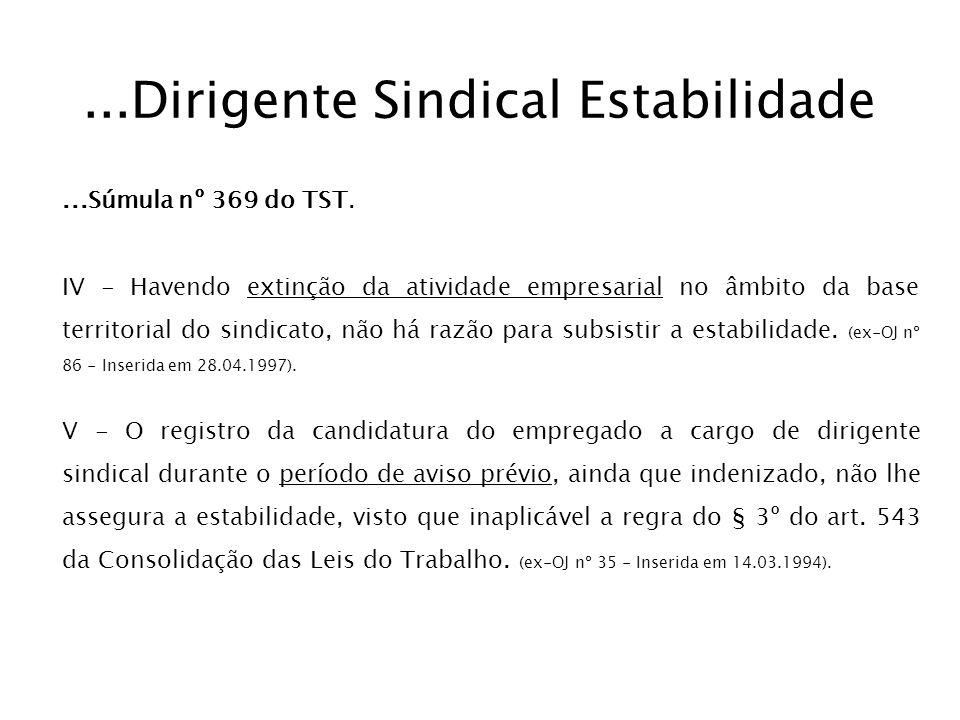 Aviso prévio Súmula nº 276 do TST.AVISO PRÉVIO. RENÚNCIA PELO EMPREGADO (mantida) - Res.