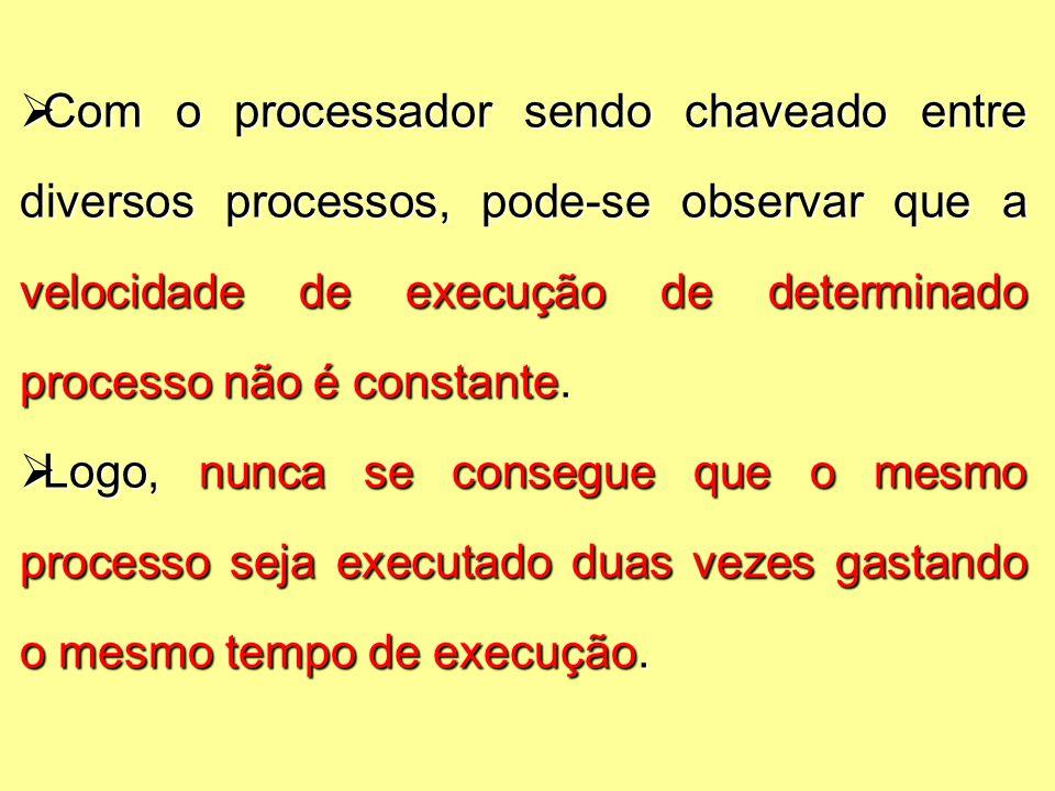  Com o processador sendo chaveado entre diversos processos, pode-se observar que a velocidade de execução de determinado processo não é constante.