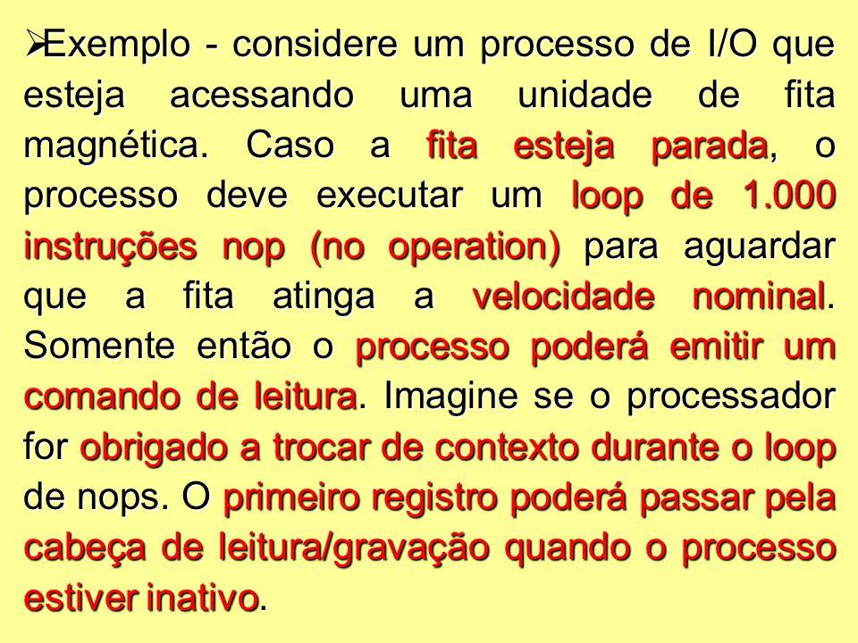 Exemplo - considere um processo de I/O que esteja acessando uma unidade de fita magnética.