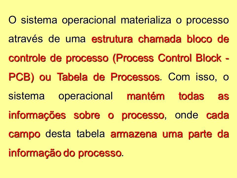 O sistema operacional materializa o processo através de uma estrutura chamada bloco de controle de processo (Process Control Block - PCB) ou Tabela de Processos.