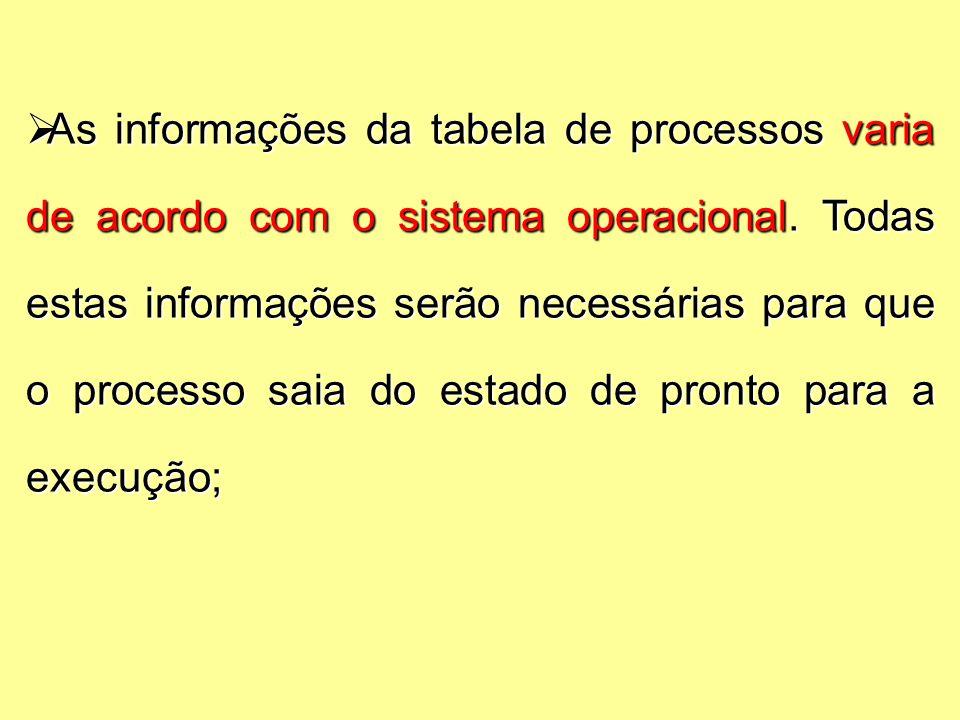  As informações da tabela de processos varia de acordo com o sistema operacional.