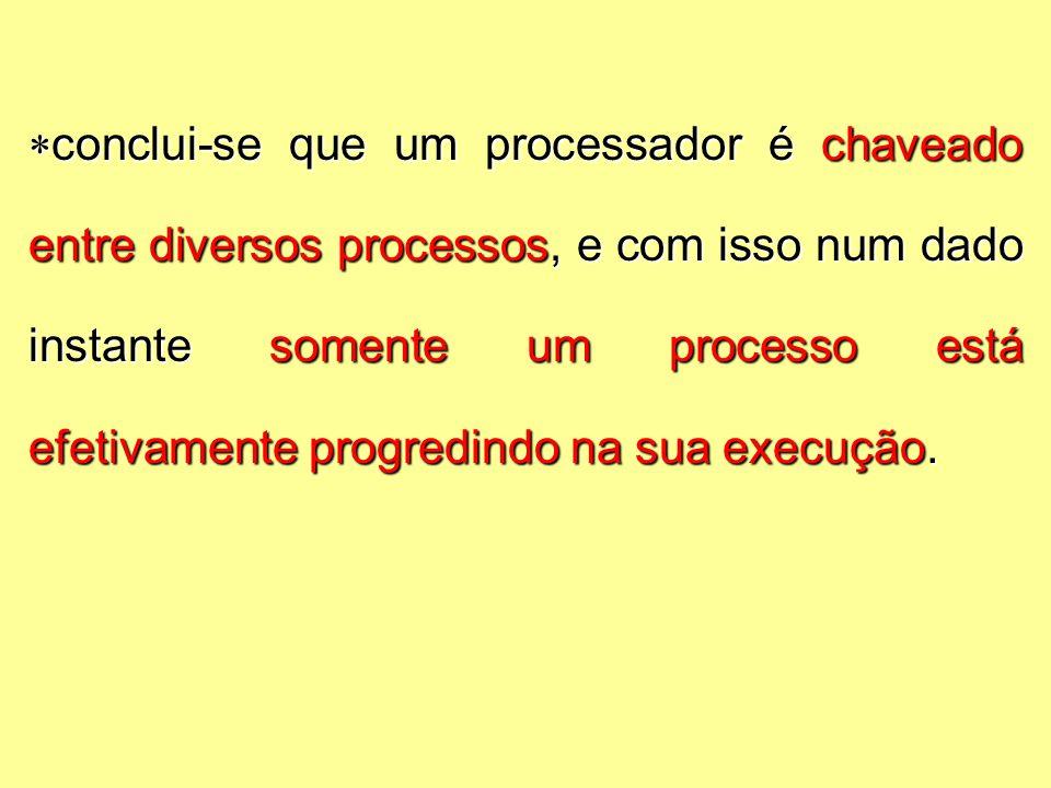  conclui-se que um processador é chaveado entre diversos processos, e com isso num dado instante somente um processo está efetivamente progredindo na sua execução.