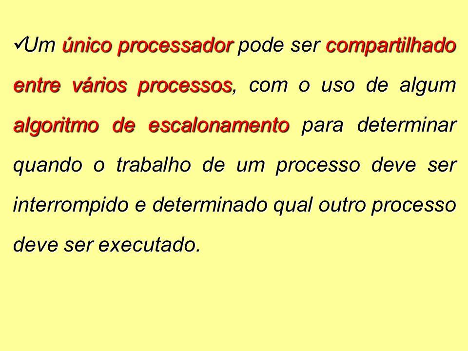 Um único processador pode ser compartilhado entre vários processos, com o uso de algum algoritmo de escalonamento para determinar quando o trabalho de um processo deve ser interrompido e determinado qual outro processo deve ser executado.