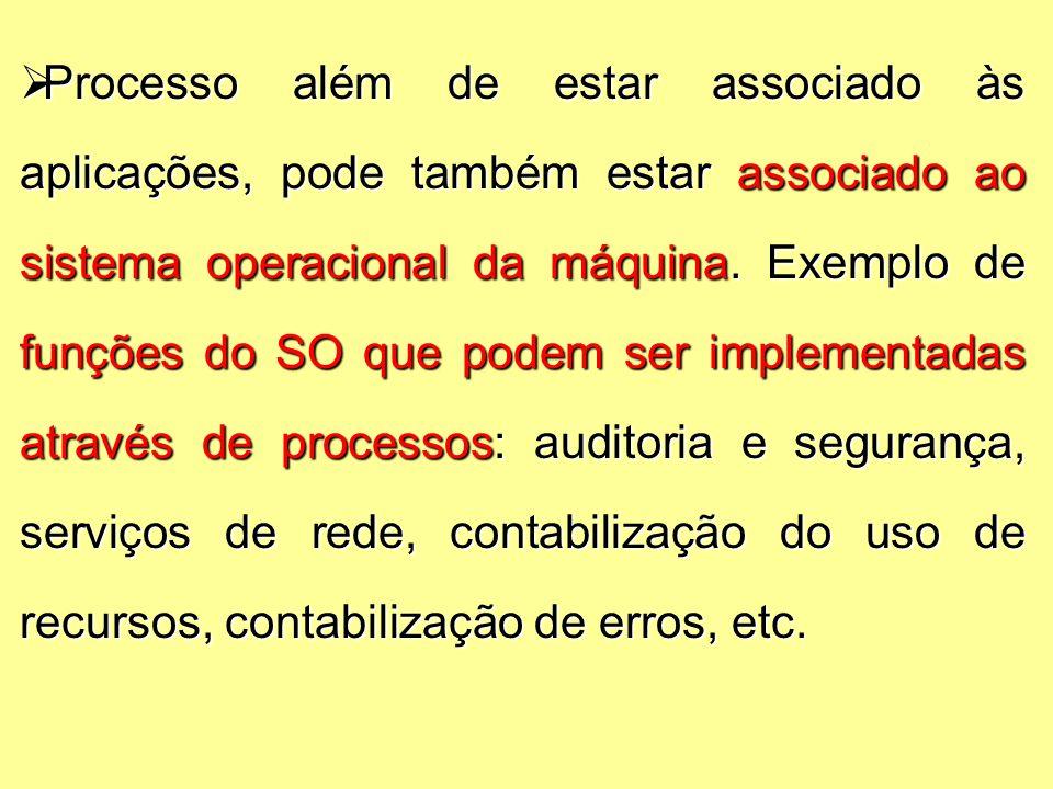  Processo além de estar associado às aplicações, pode também estar associado ao sistema operacional da máquina.