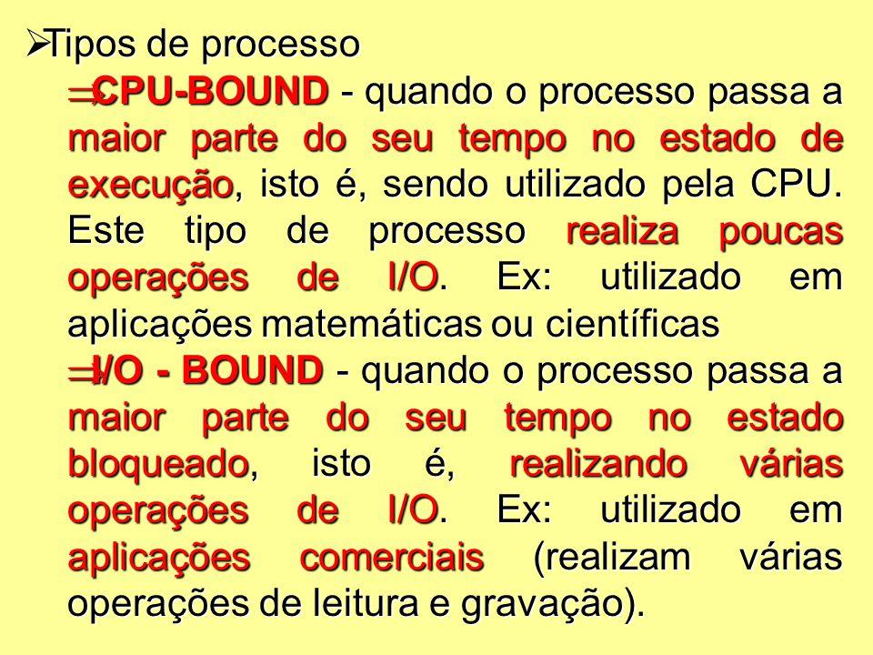  Tipos de processo  CPU-BOUND - quando o processo passa a maior parte do seu tempo no estado de execução, isto é, sendo utilizado pela CPU.