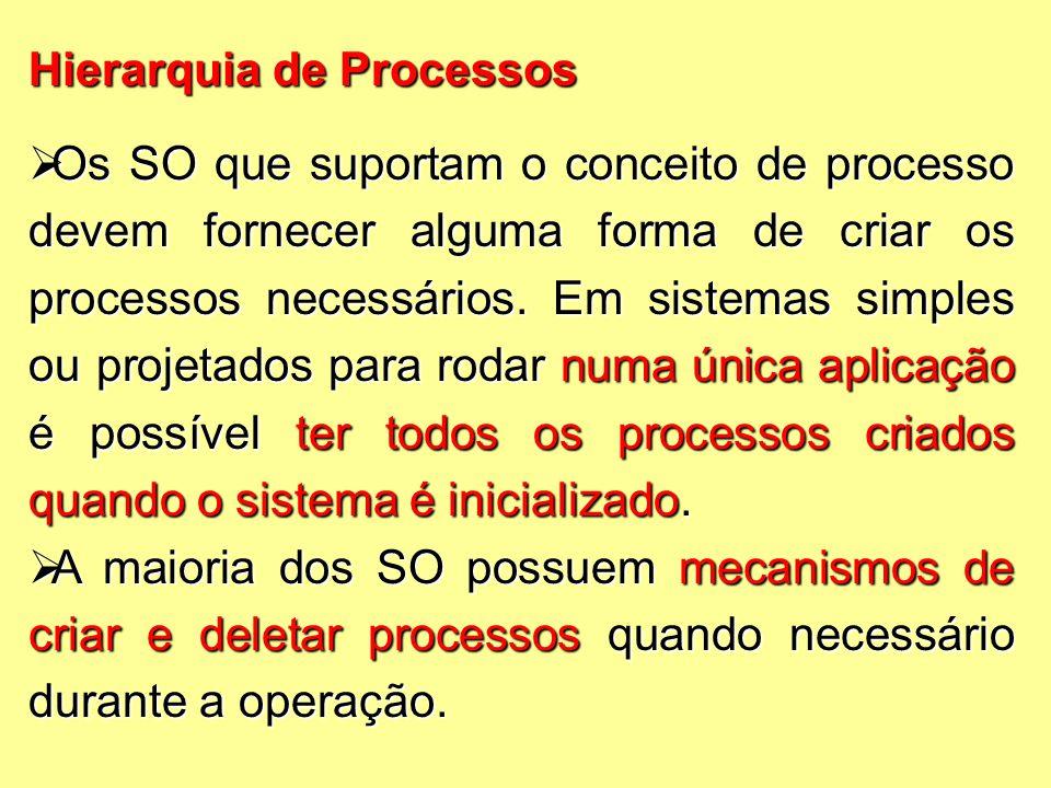 Hierarquia de Processos  Os SO que suportam o conceito de processo devem fornecer alguma forma de criar os processos necessários.