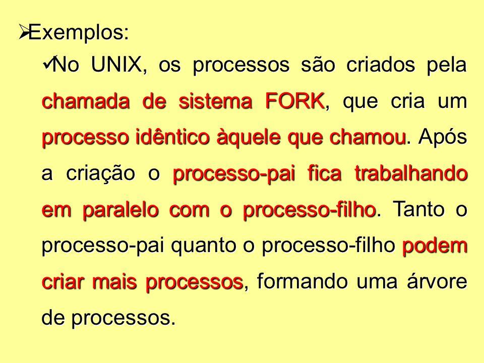  Exemplos: No UNIX, os processos são criados pela chamada de sistema FORK, que cria um processo idêntico àquele que chamou.