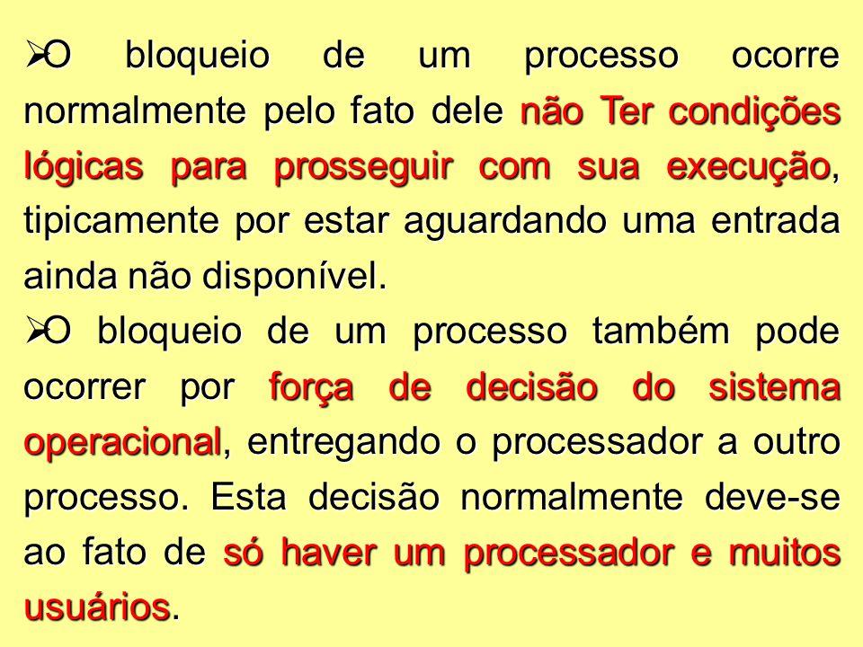  O bloqueio de um processo ocorre normalmente pelo fato dele não Ter condições lógicas para prosseguir com sua execução, tipicamente por estar aguardando uma entrada ainda não disponível.