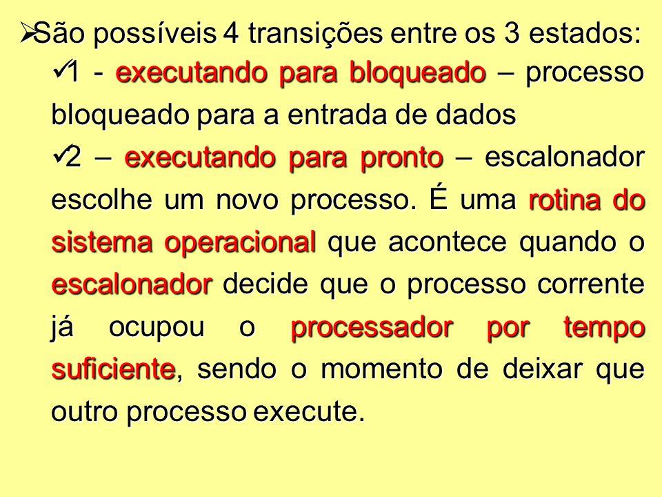  São possíveis 4 transições entre os 3 estados: 1 - executando para bloqueado – processo bloqueado para a entrada de dados 1 - executando para bloqueado – processo bloqueado para a entrada de dados 2 – executando para pronto – escalonador escolhe um novo processo.