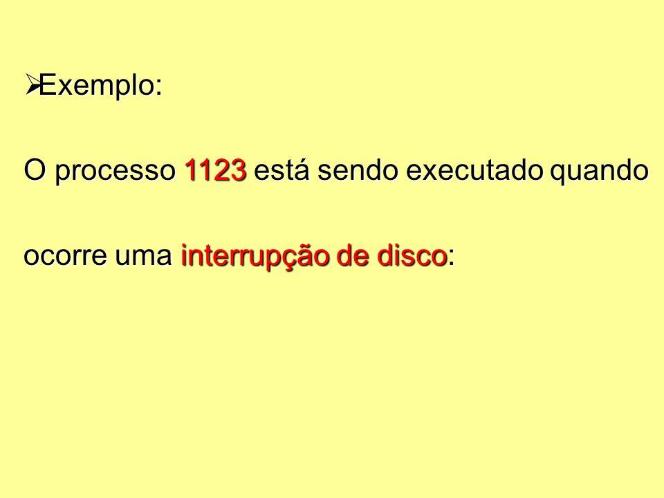  Exemplo: O processo 1123 está sendo executado quando ocorre uma interrupção de disco: