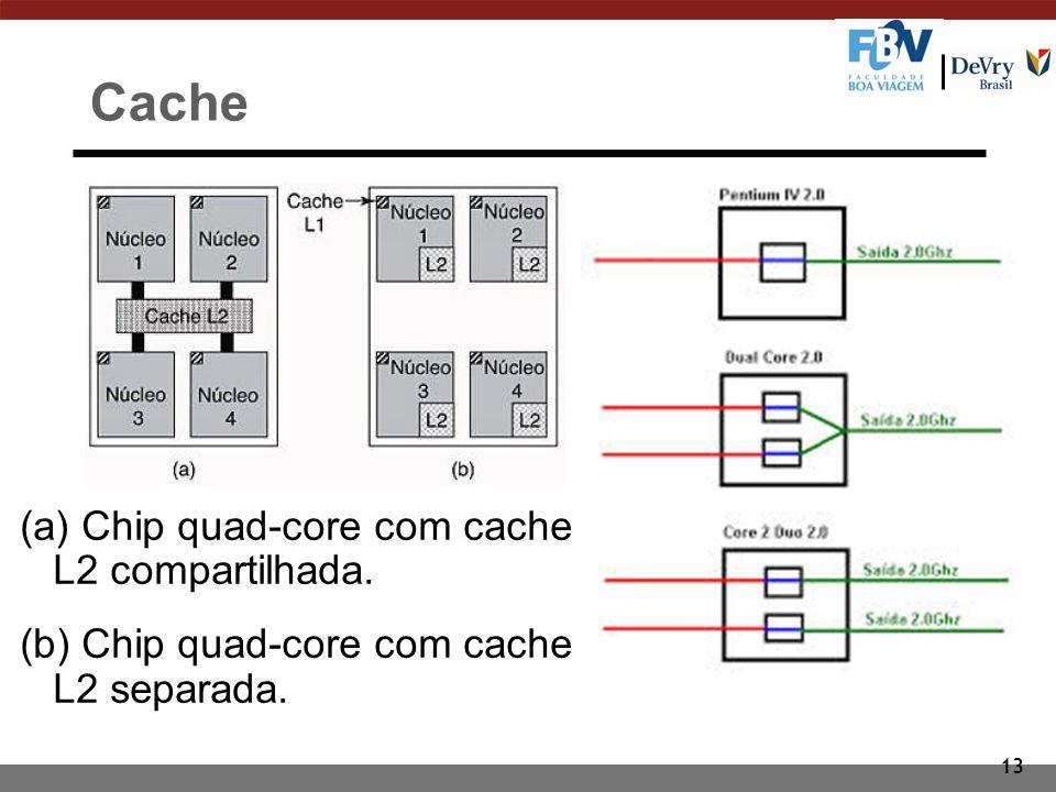 13 Cache (a) Chip quad-core com cache L2 compartilhada. (b) Chip quad-core com cache L2 separada.