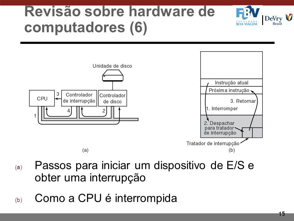 15 Revisão sobre hardware de computadores (6) (a) Passos para iniciar um dispositivo de E/S e obter uma interrupção (b) Como a CPU é interrompida