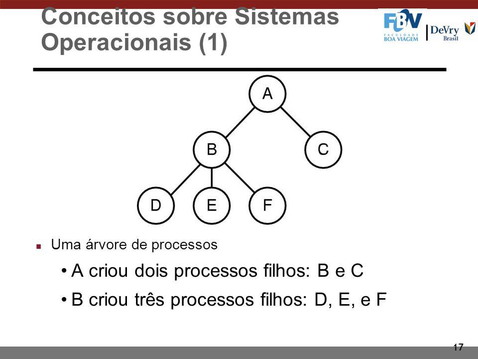 17 n Uma árvore de processos A criou dois processos filhos: B e C B criou três processos filhos: D, E, e F Conceitos sobre Sistemas Operacionais (1)
