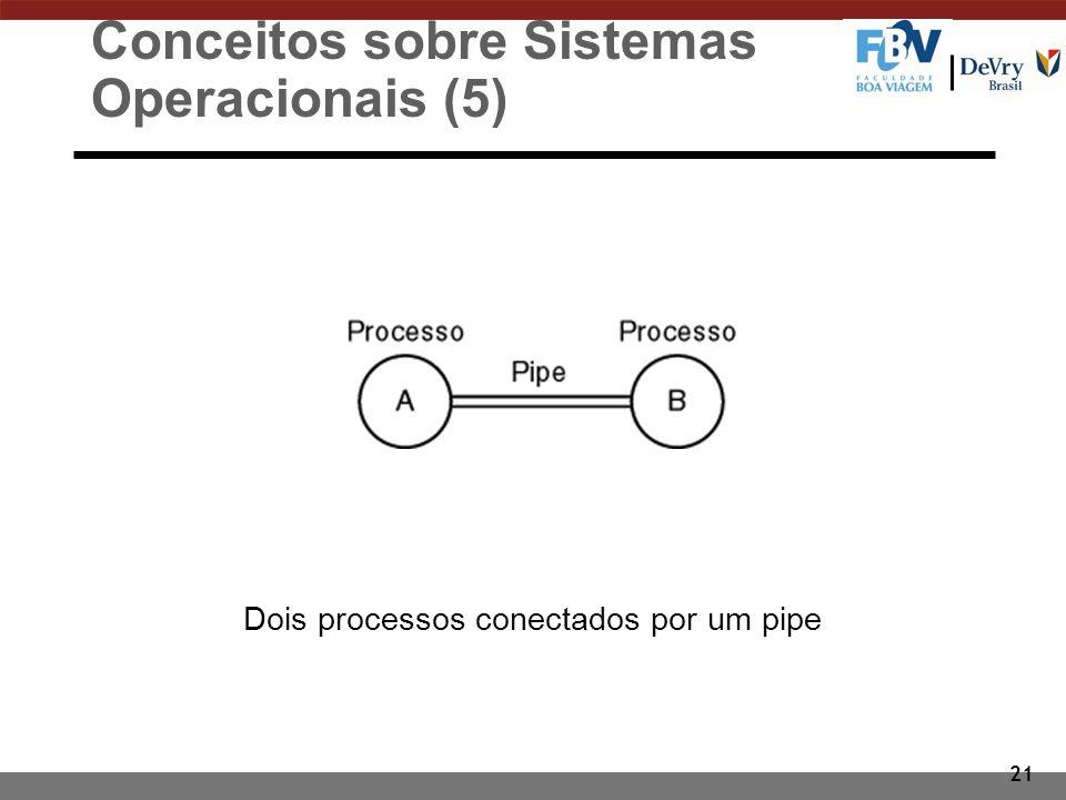 21 Conceitos sobre Sistemas Operacionais (5) Dois processos conectados por um pipe