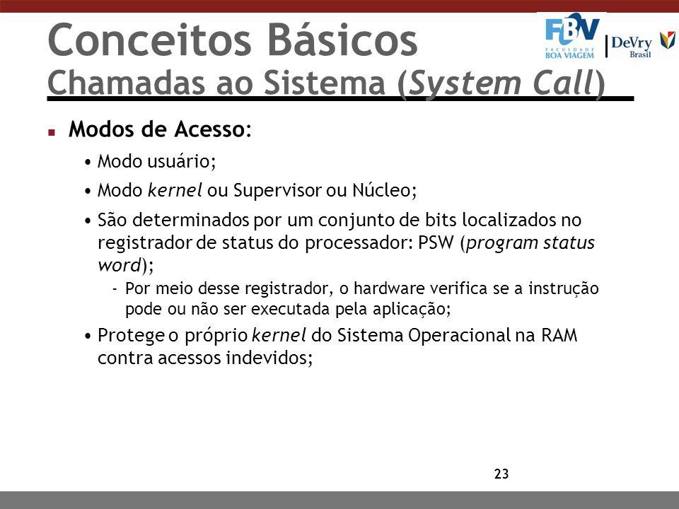 23 Conceitos Básicos Chamadas ao Sistema (System Call) n Modos de Acesso: Modo usuário; Modo kernel ou Supervisor ou Núcleo; São determinados por um c
