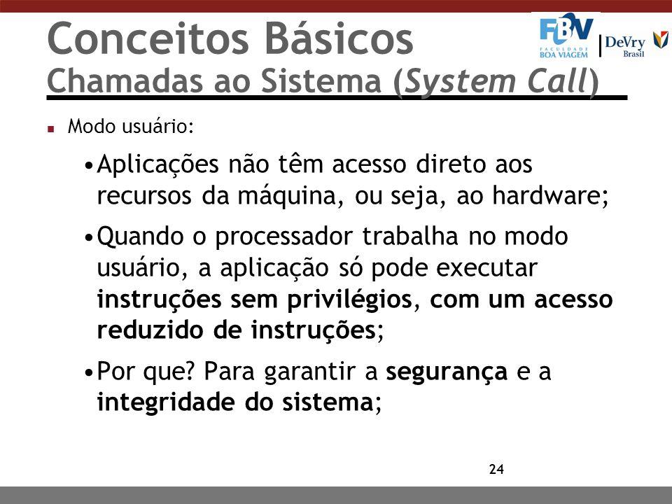 24 Conceitos Básicos Chamadas ao Sistema (System Call) n Modo usuário: Aplicações não têm acesso direto aos recursos da máquina, ou seja, ao hardware;