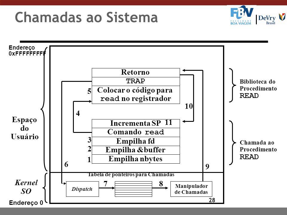 28 Chamadas ao Sistema Endereço 0 Retorno Colocar o código para read no registrador TRAP Empilha nbytes Incrementa SP Comando read Empilha fd Empilha