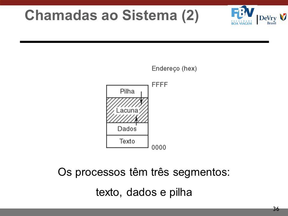 36 Chamadas ao Sistema (2) Os processos têm três segmentos: texto, dados e pilha