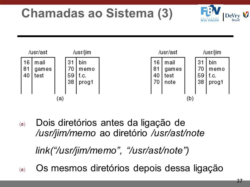 """37 Chamadas ao Sistema (3) (a) Dois diretórios antes da ligação de /usr/jim/memo ao diretório /usr/ast/note link(""""/usr/jim/memo"""", """"/usr/ast/note"""") (a)"""