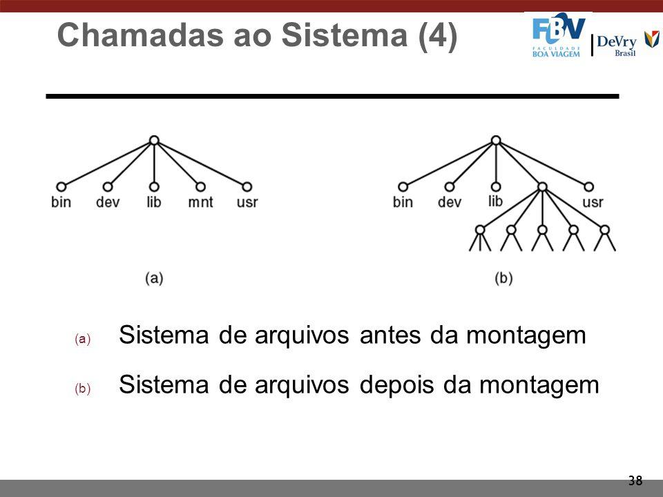 38 Chamadas ao Sistema (4) (a) Sistema de arquivos antes da montagem (b) Sistema de arquivos depois da montagem
