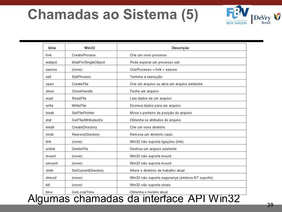 39 Chamadas ao Sistema (5) Algumas chamadas da interface API Win32