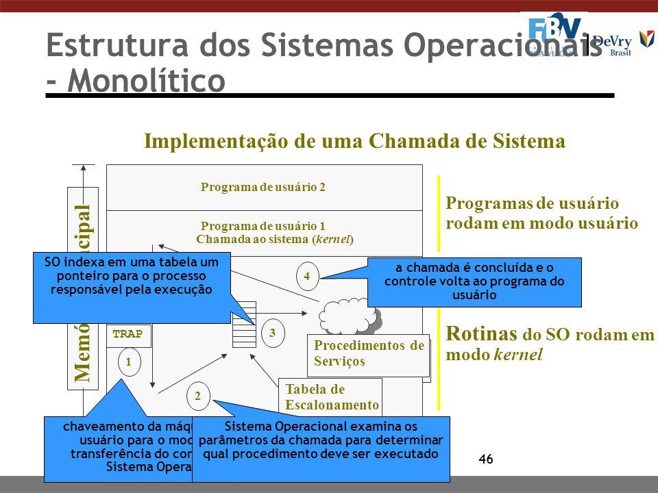 46 Estrutura dos Sistemas Operacionais - Monolítico Programas de usuário rodam em modo usuário Rotinas do SO rodam em modo kernel Procedimentos de Ser