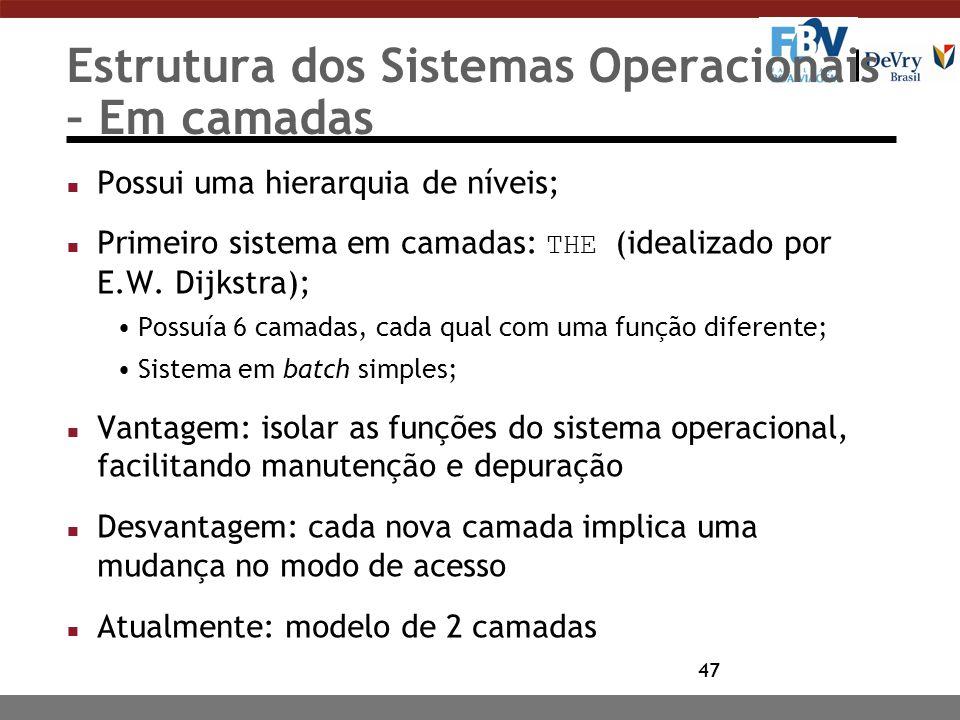 47 Estrutura dos Sistemas Operacionais – Em camadas n Possui uma hierarquia de níveis; Primeiro sistema em camadas: THE (idealizado por E.W. Dijkstra)