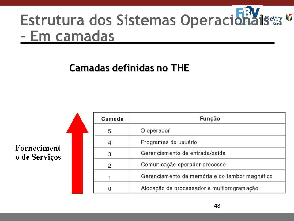 48 Estrutura dos Sistemas Operacionais – Em camadas Forneciment o de Serviços Camadas definidas no THE