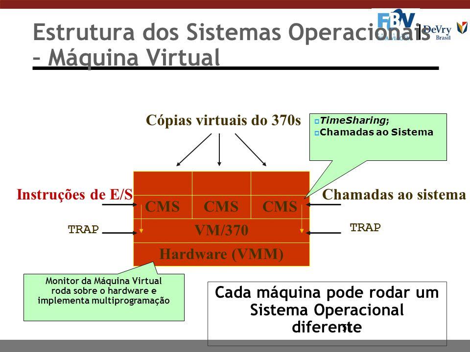 51 Estrutura dos Sistemas Operacionais – Máquina Virtual Instruções de E/S Hardware (VMM) VM/370 CMS Cópias virtuais do 370s TRAP Chamadas ao sistema