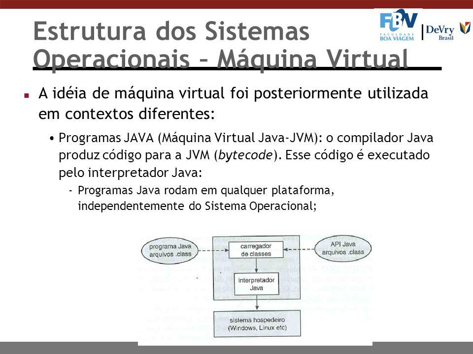 53 Estrutura dos Sistemas Operacionais – Máquina Virtual n A idéia de máquina virtual foi posteriormente utilizada em contextos diferentes: Programas